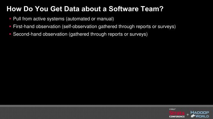 How Do You Get Data about a Software Team?