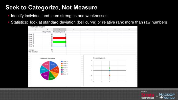 Seek to Categorize, Not Measure