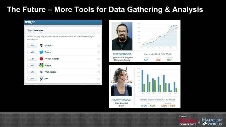 The Future – More Tools for Data Gathering & Analysis