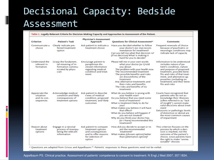 Decisional Capacity: Bedside Assessment