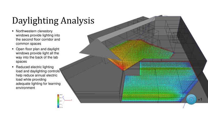 Daylighting Analysis