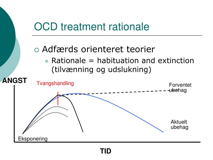 OCD treatment rationale