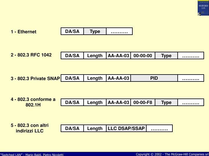 1 - Ethernet