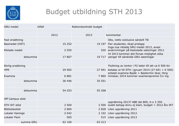 Budget utbildning STH 2013