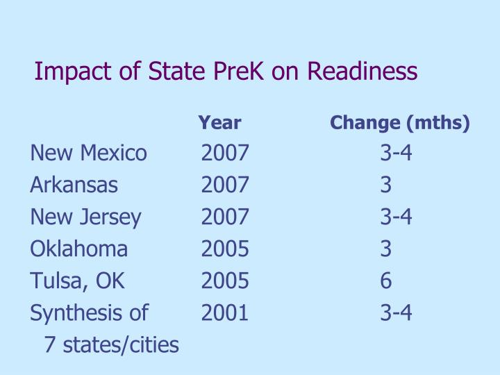 Impact of state prek on readiness