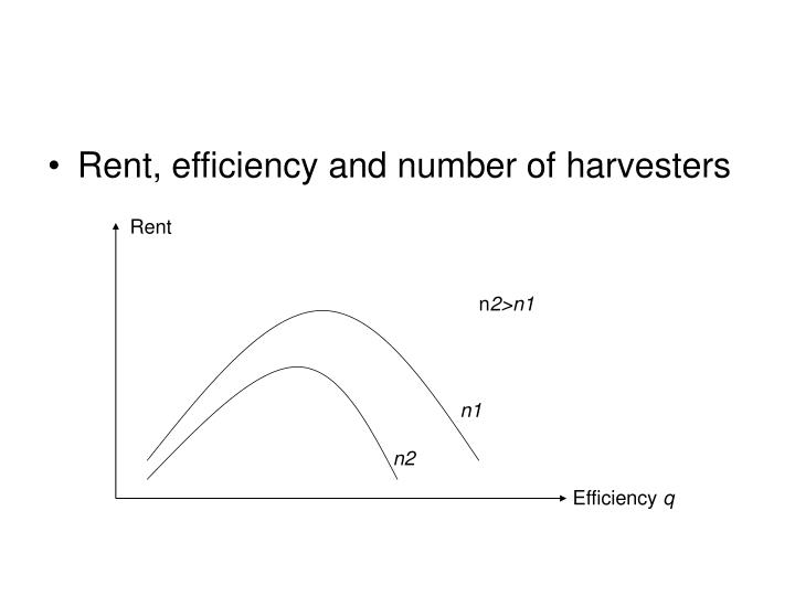 Rent, efficiency and number of harvesters