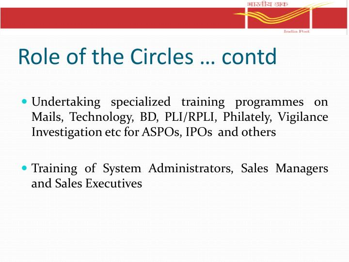 Role of the Circles …