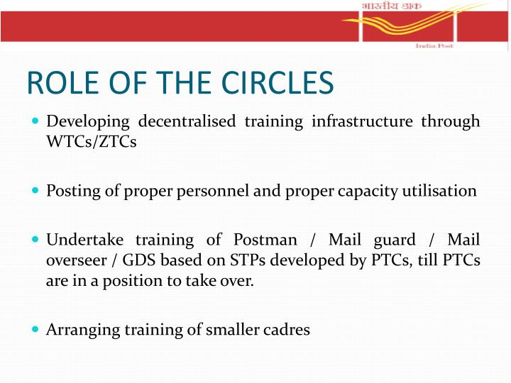 ROLE OF THE CIRCLES
