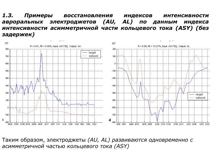 1.3. Примеры восстановления индексов интенсивности авроральных электроджетов (