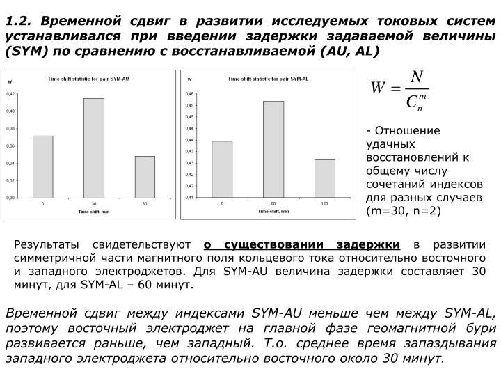 1.2. Временной сдвиг в развитии исследуемых токовых систем устанавливался при введении задержки задаваемой величины (