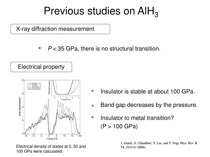 Previous studies on AlH