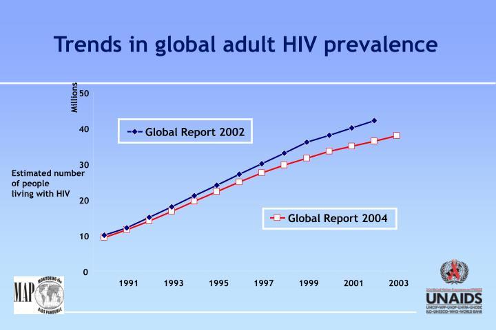 Global Report 2002