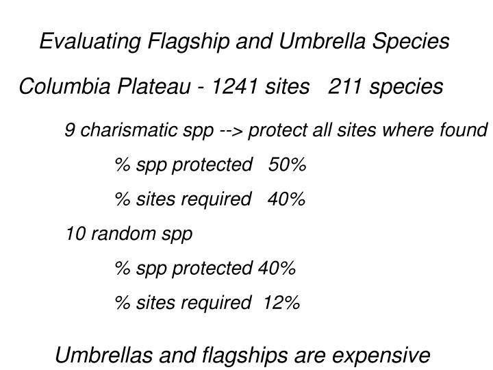 Evaluating Flagship and Umbrella Species