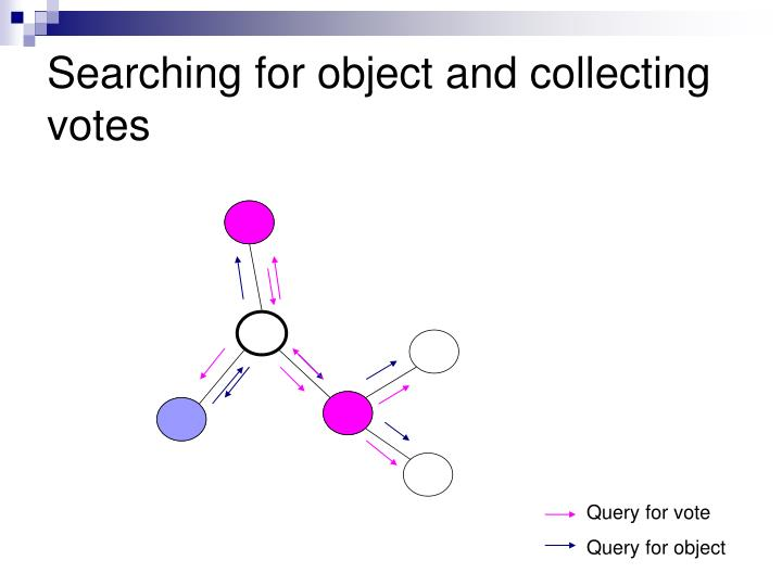 Searching for object and collecting votes