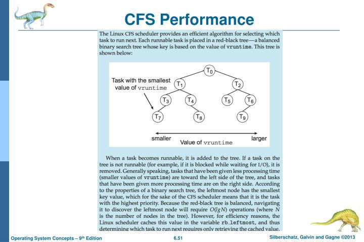 CFS Performance