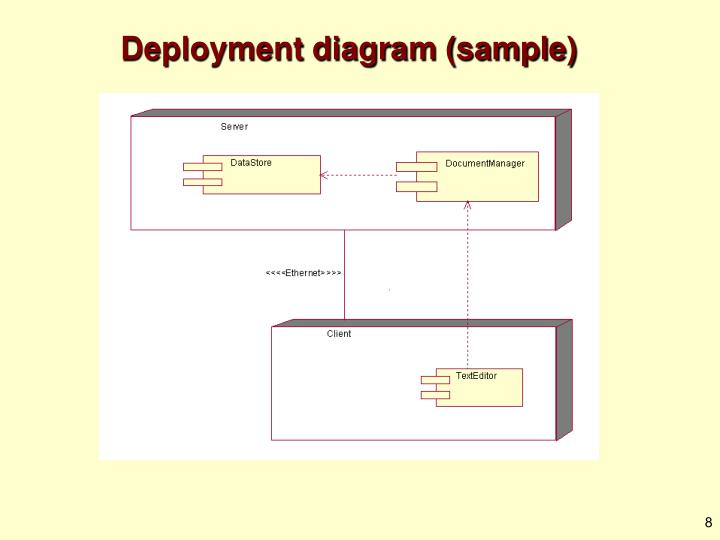 Deployment diagram (sample)