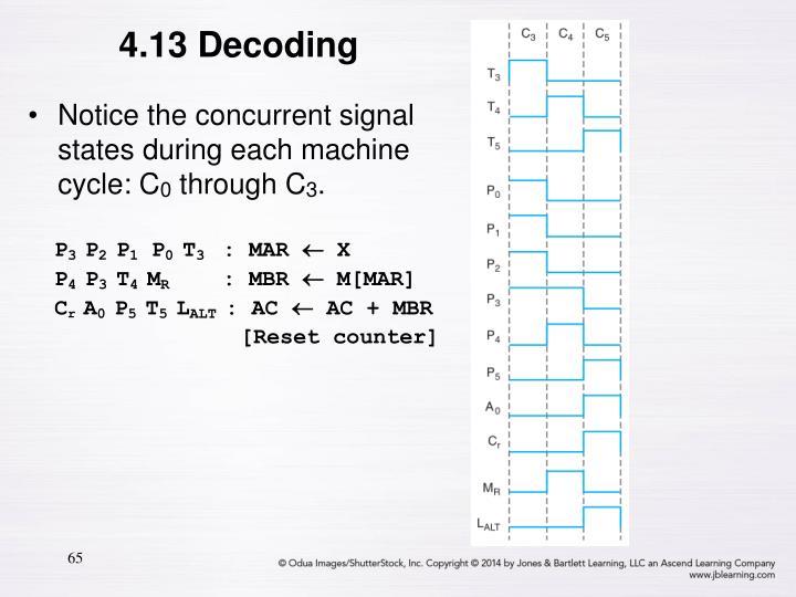 4.13 Decoding