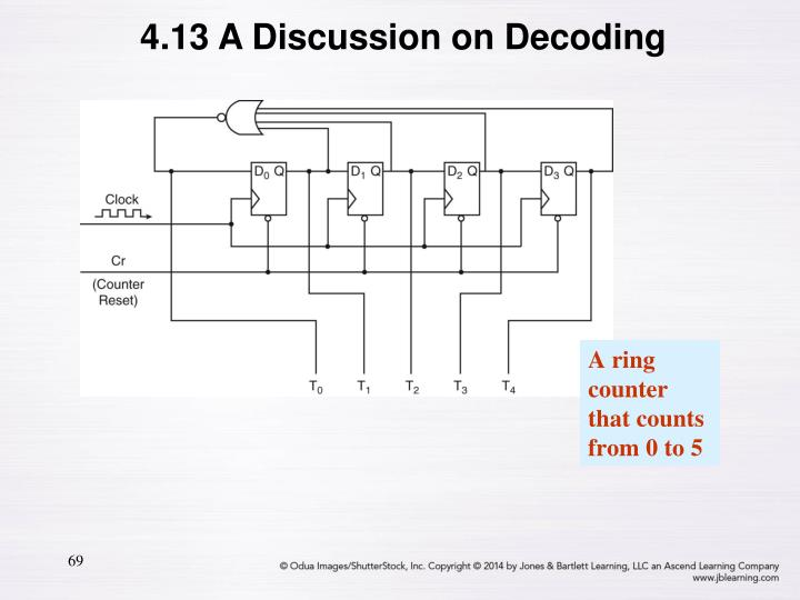 4.13 A Discussion on Decoding