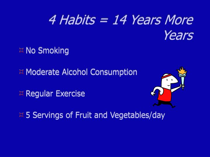 4 Habits = 14 Years More Years