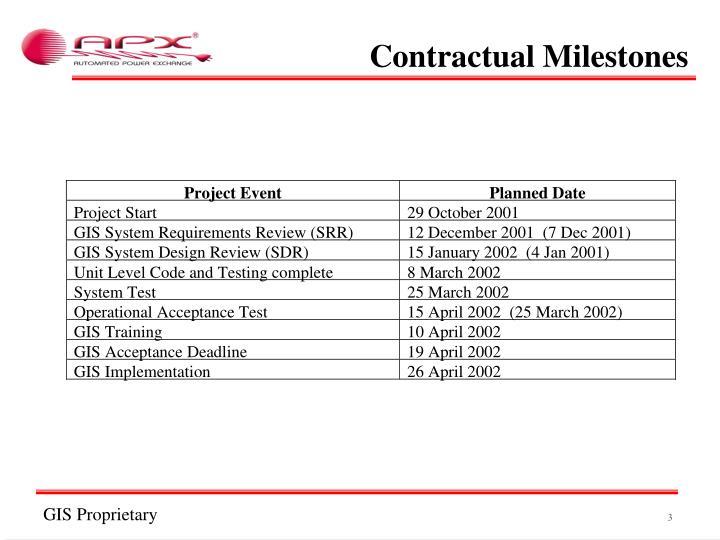 Contractual Milestones