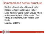 command and control structure
