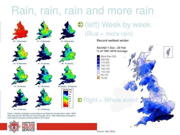 Rain, rain, rain and more rain