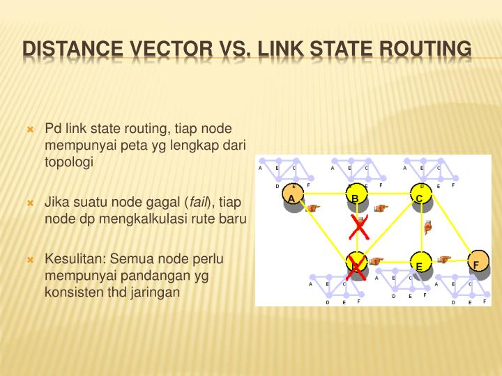 Distance Vector vs. Link State Routing