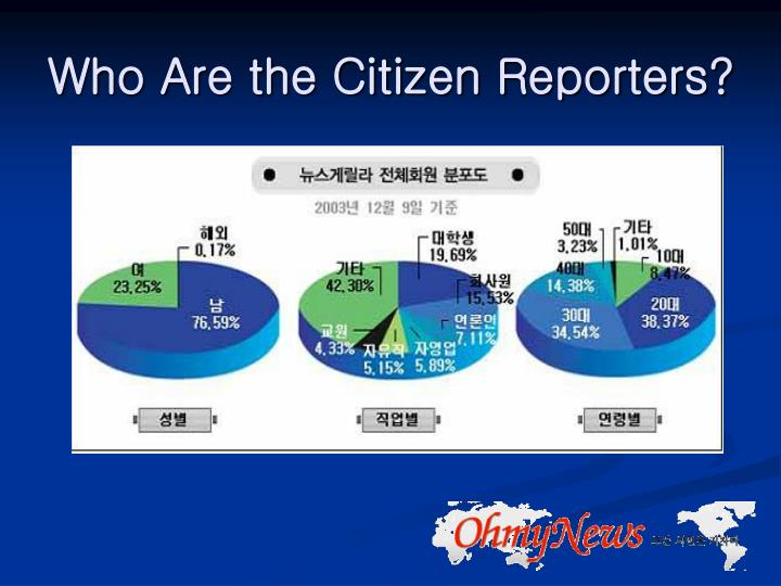 Who Are the Citizen Reporters?