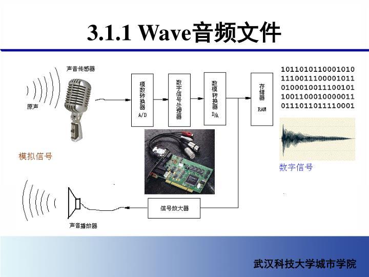 3.1.1 Wave