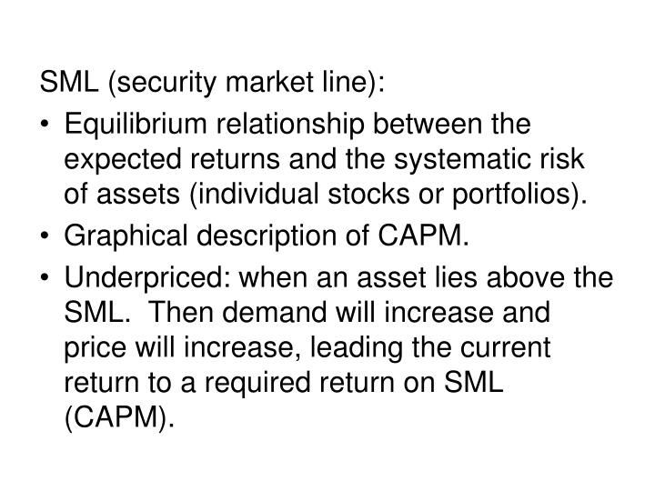 SML (security market line):