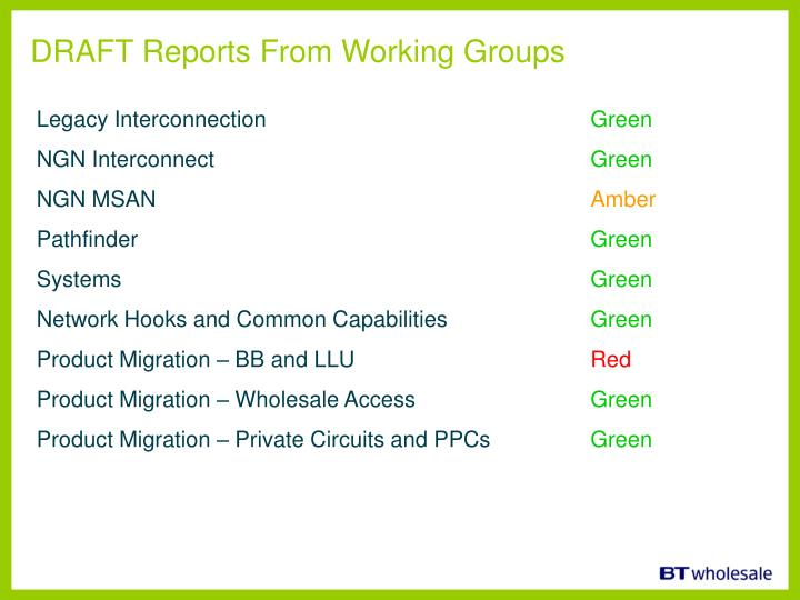 DRAFT Reports From Working Groups