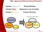 aiea approche globale de s curit nucleaire