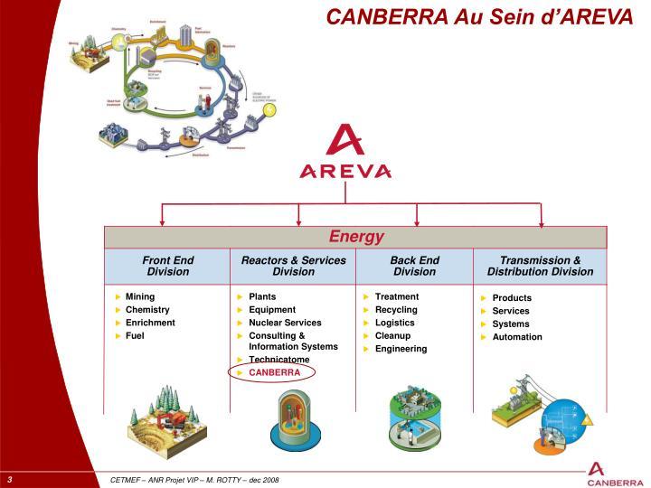 CANBERRA Au Sein d'AREVA