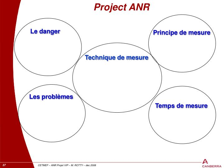 Project ANR