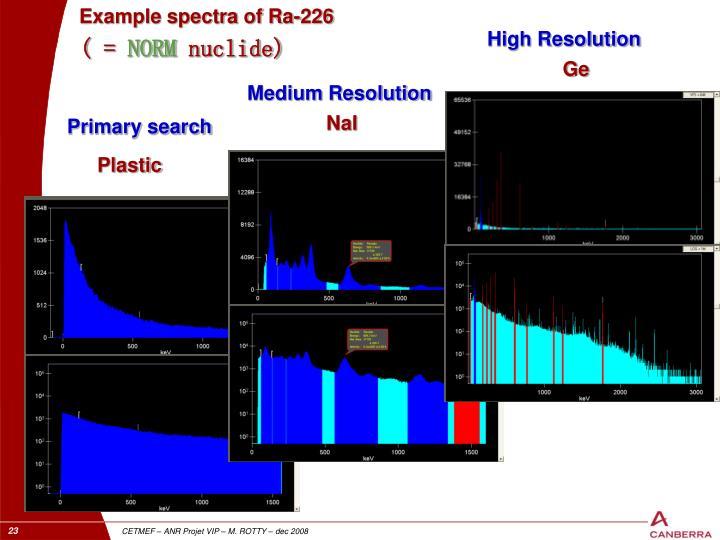 Example spectra of Ra-226