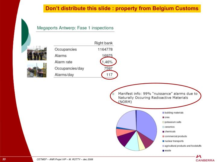 Don't distribute this slide : property from Belgium Customs