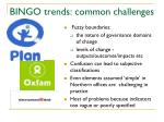 bingo trends common challenges
