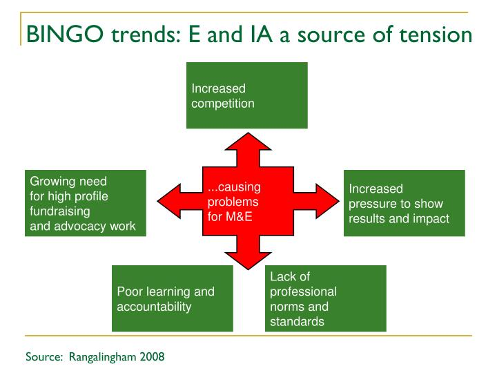BINGO trends: E and IA a source of tension