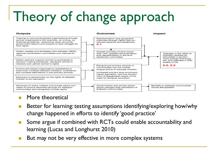 Theory of change approach