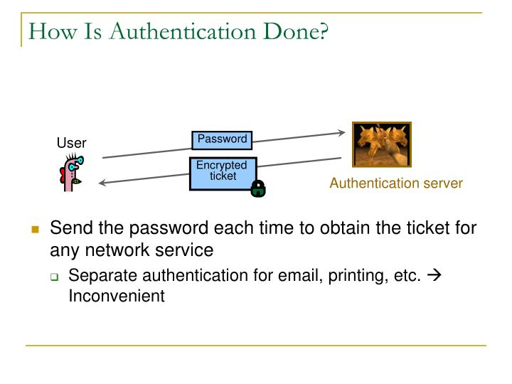 How Is Authentication Done?