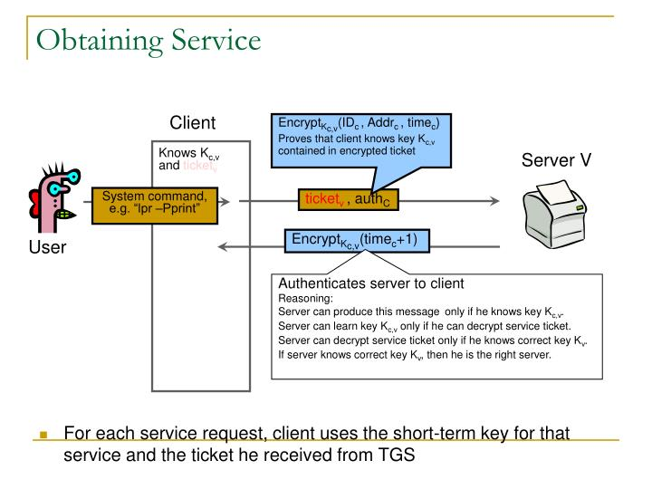 Obtaining Service