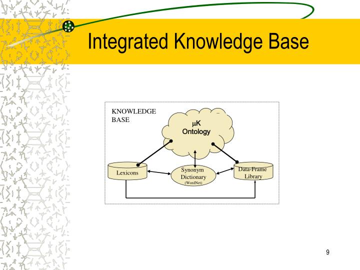 Integrated Knowledge Base