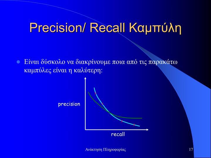 Precision/ Recall Καμπύλη