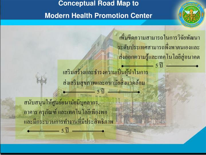 Conceptual Road Map to