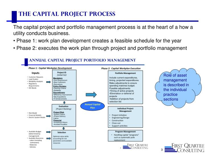 The Capital project process