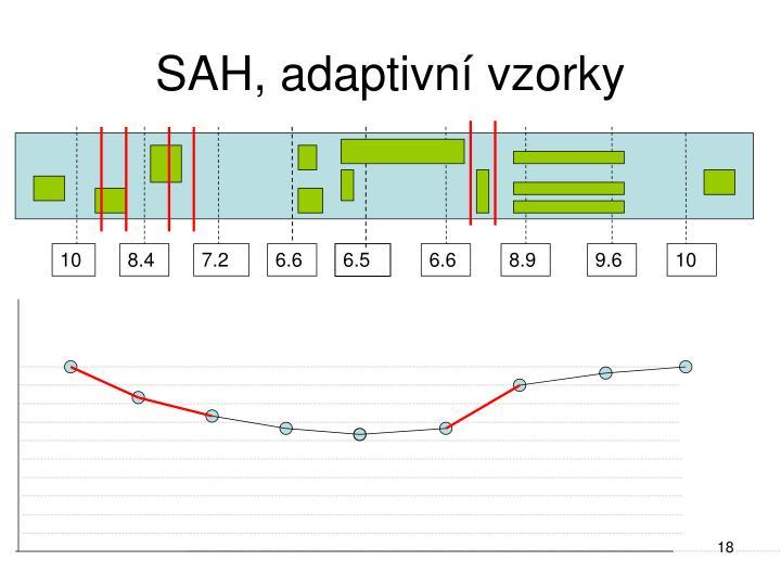 SAH, adaptivní vzorky