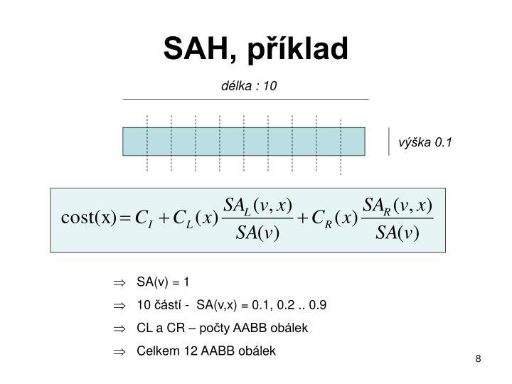 SAH, příklad