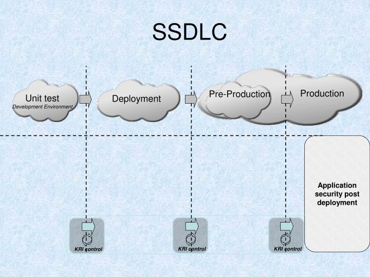 SSDLC