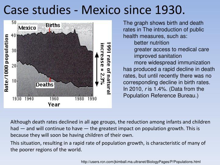 Case studies - Mexico since 1930.