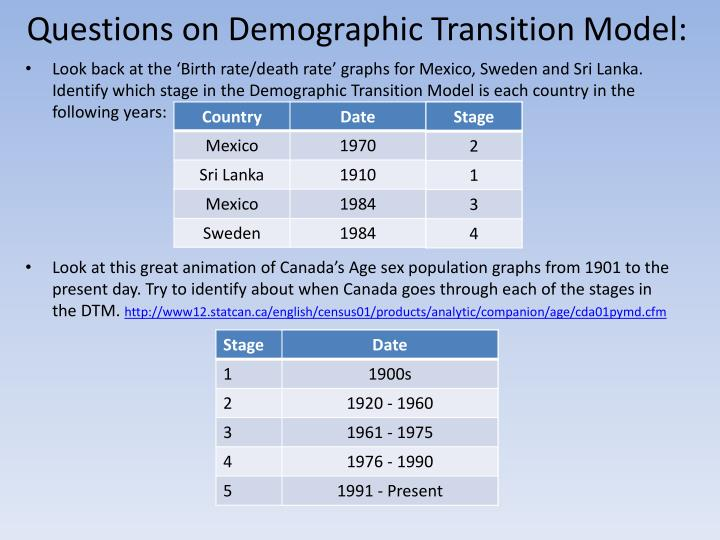 Questions on Demographic Transition Model: